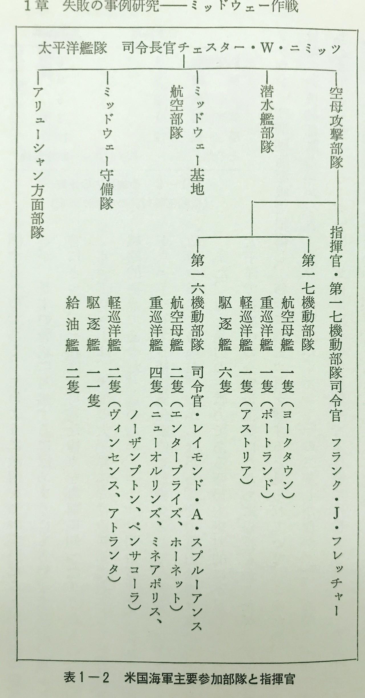 失敗の本質 〜日本軍の組織論的...