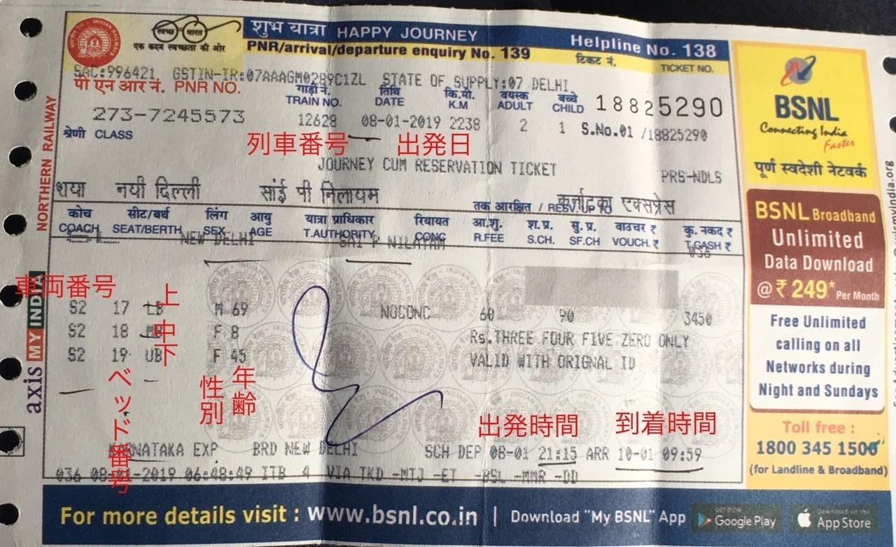 インド列車のチケットの見方shanthi Usuinote