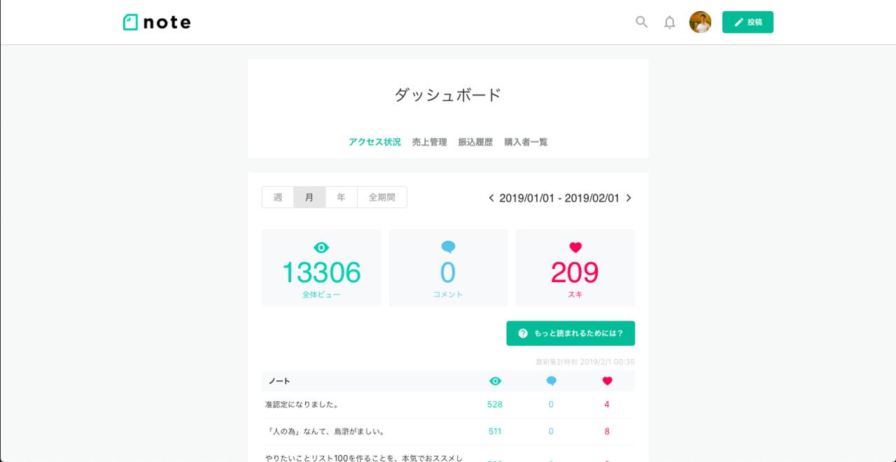 スクリーンショット_2019-02-01_0.36.52