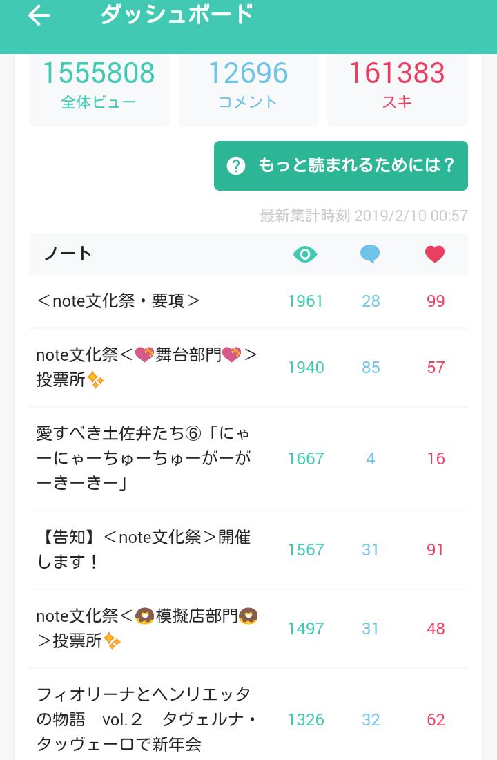 note1周年記念❄親子漫才(in 土佐弁≒本山弁)  https://note.mu/mnhds/n/n8c271c665848